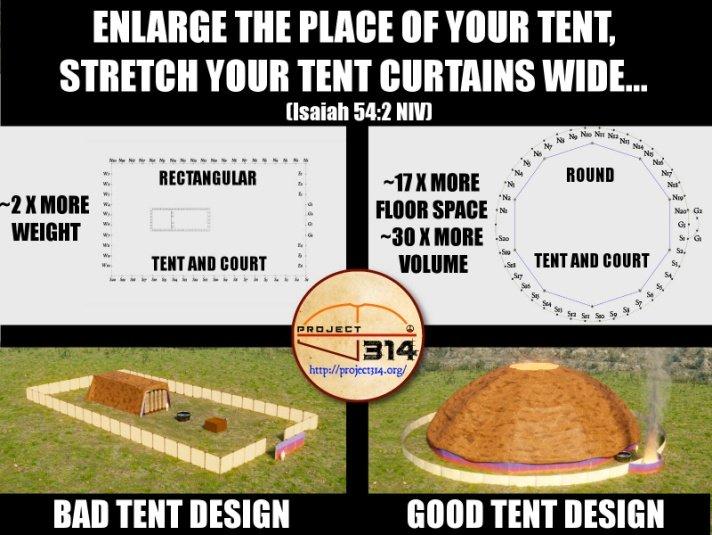 Bad vs Good - Tent Design