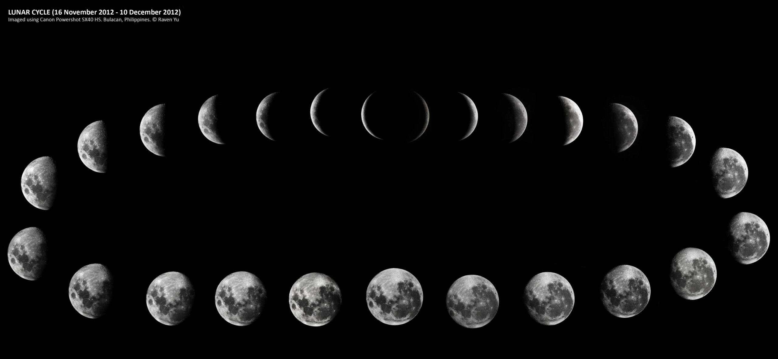 moon phases | Journey to the Stars